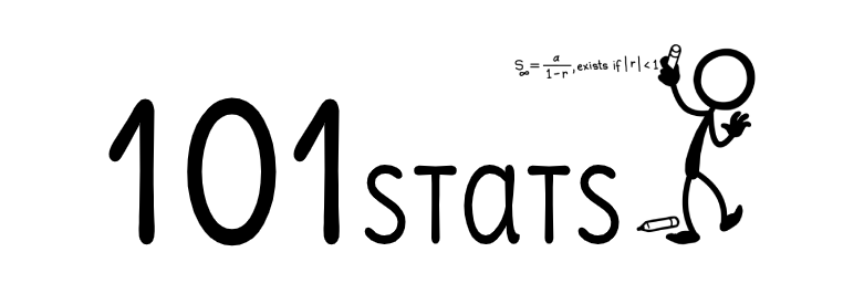 101stats